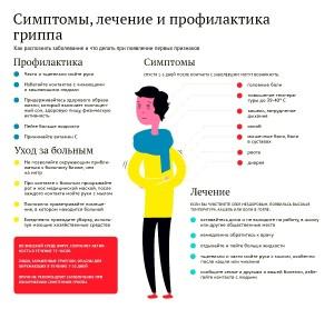 kakie-obydennye-privychki-vrachej-pomogayut-izbegat-prostudy-i-grippa1